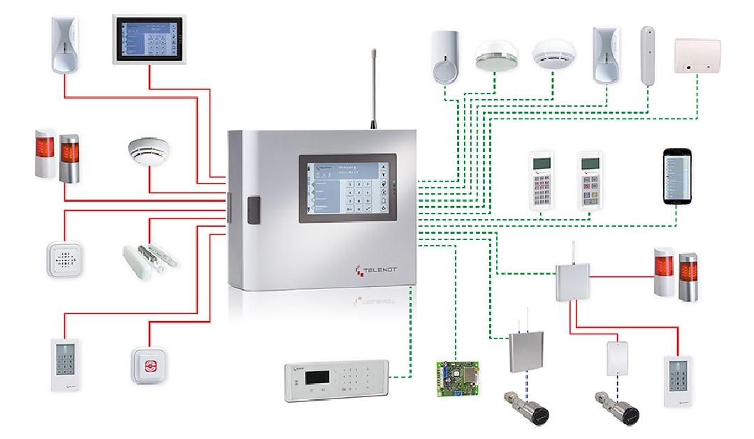 Überwachunsmöglichkeiten unserers Partners Telenot